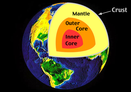 10h structure of the earth the crust floats on top of the mantle it is composed of basalt rich oceanic crust and granitic rich continental crust ccuart Images